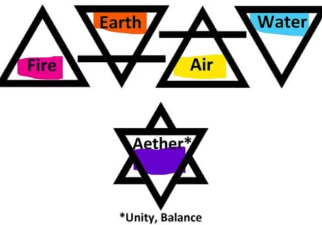 Significado del símbolo del diamante y los cinco elementos