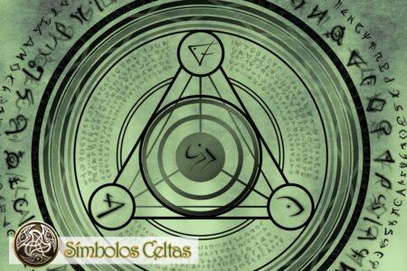 Símbolos de la alquimia elemental