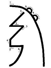 Significado de los símbolos de Reiki