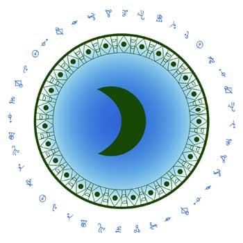 Símbolos de los planetas en Alquimia