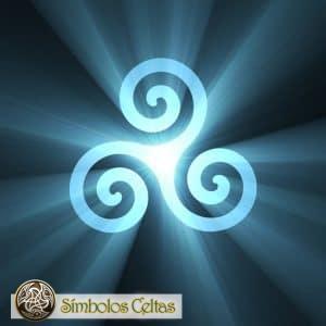 Trinidad Celta (triquetra) Símbolo Significado